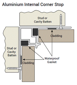 WOOD ELEMENTS ALUM INTERNAL CORNER STOP (2 x FITTED GASKETS) 3600mm