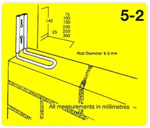 M.E.T. 5-2 COLUMN EXPANSION TIES 150mm BX50